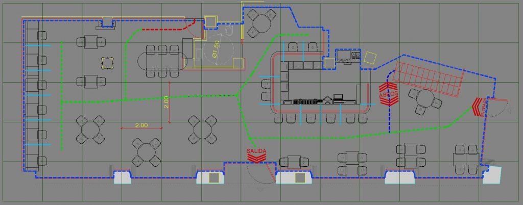Modelo de local con mamparas, distanciamiento de 2 metros y señalización de recorridos.